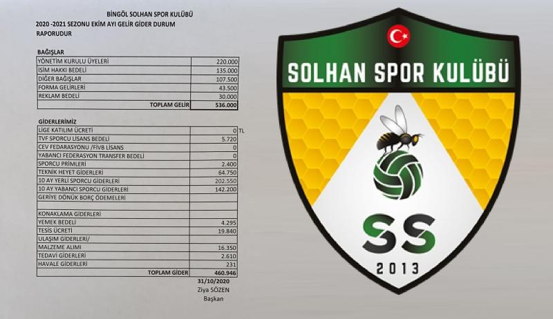 Solhan Spor, Ekim Ayı Gelir- Gider Tablosunu Açıkladı