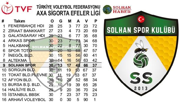 Solhan Spor Sezonu 9.Sırada Tamamladı